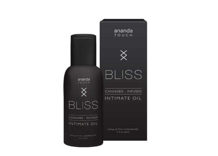 Ananda Hemp Bliss Intimate Lube